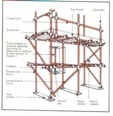 Tube, Boards and Fittings | Scaffolding Supplies