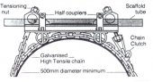 Friction Clamp Body